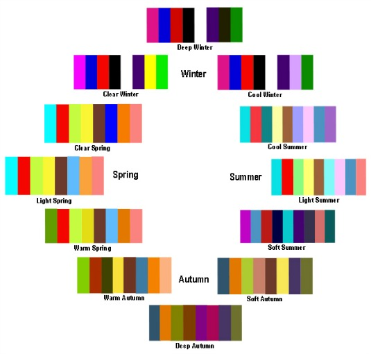http://www.style-makeover-hq.com/seasonal-color-analysis.html